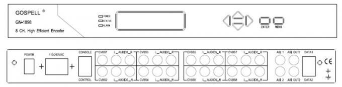 VBR/CBR Video Encoding Digital TV Encoder , MPEG4 H 264 SD