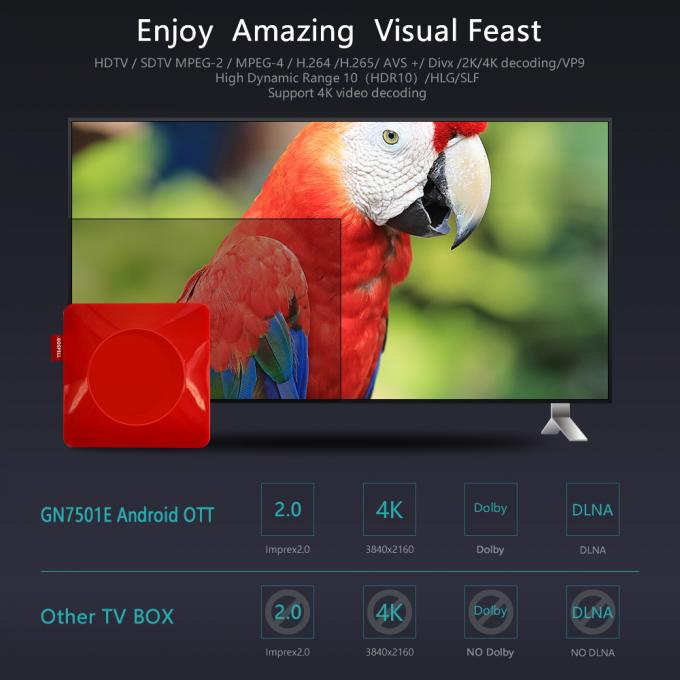 Android Smart TV Box OTT Set Top Box 3D Video Playing 4K